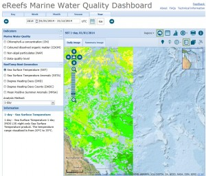 ereefs water quality dashboard snapshot
