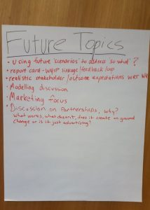 Future-Topics