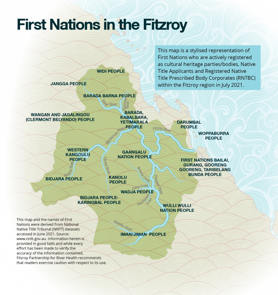A map of the Fitzroy First Nations groups